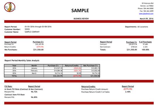 Office Supplies | GBP Direct
